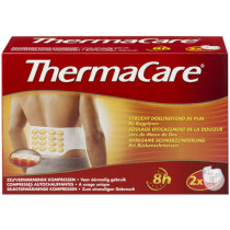 ThermaCare Rugpijn